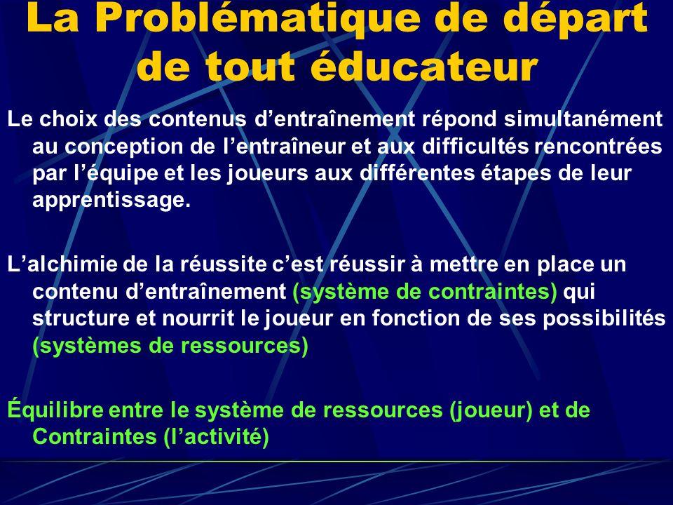 La Problématique de départ de tout éducateur