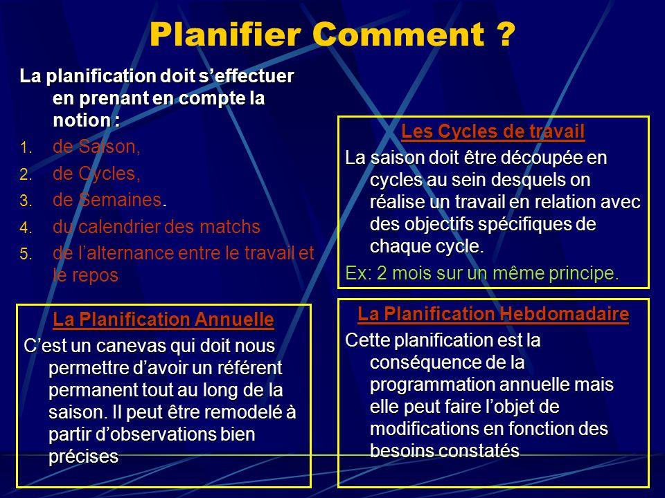 Planifier Comment La planification doit s'effectuer en prenant en compte la notion : de Saison, de Cycles,