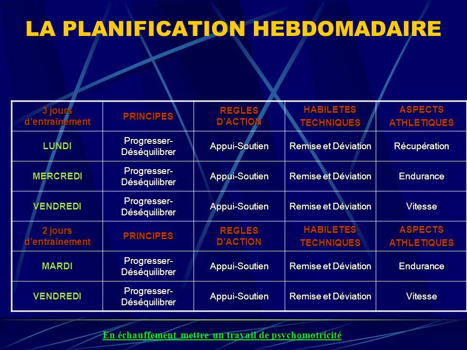 LA PLANIFICATION HEBDOMADAIRE