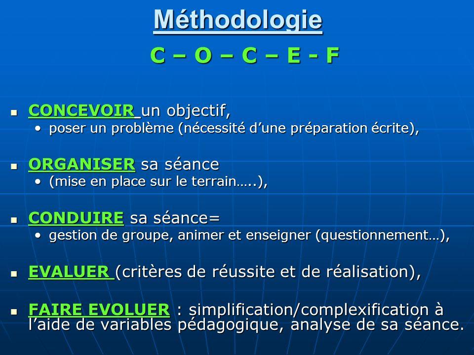 Méthodologie C – O – C – E - F CONCEVOIR un objectif,