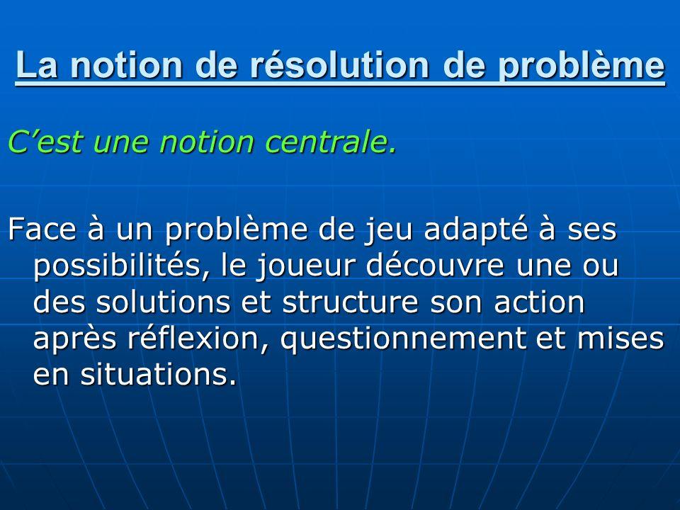 La notion de résolution de problème