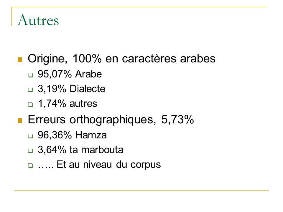 Autres Origine, 100% en caractères arabes