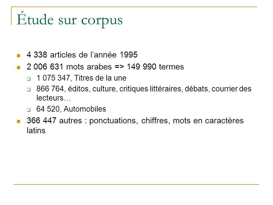 Étude sur corpus 4 338 articles de l'année 1995