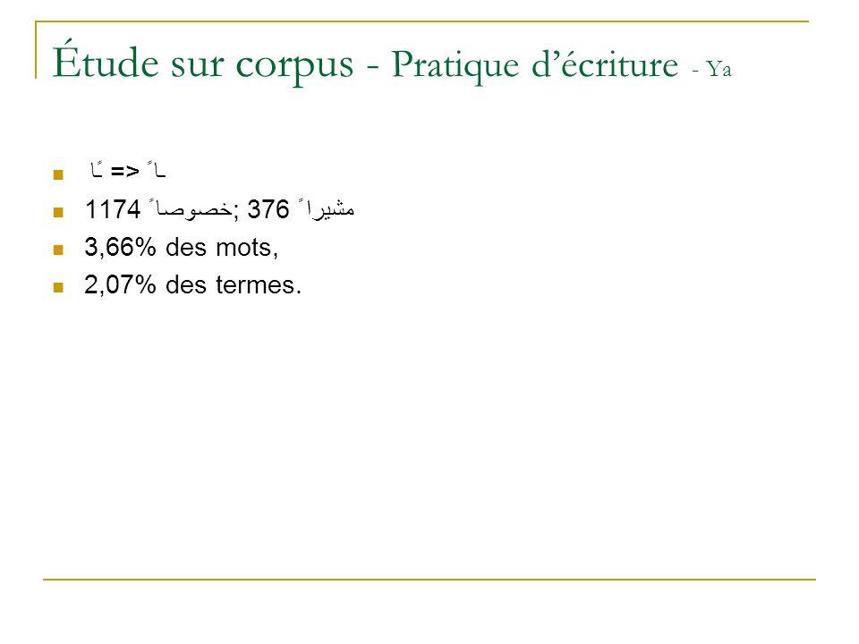 Étude sur corpus - Pratique d'écriture - Ya