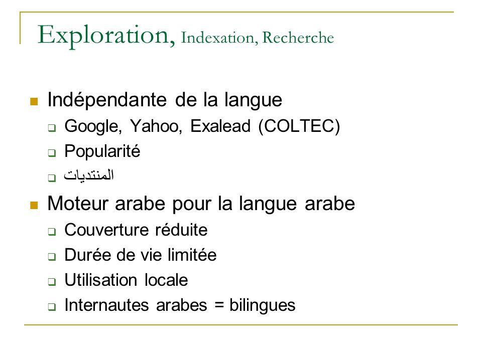 Exploration, Indexation, Recherche