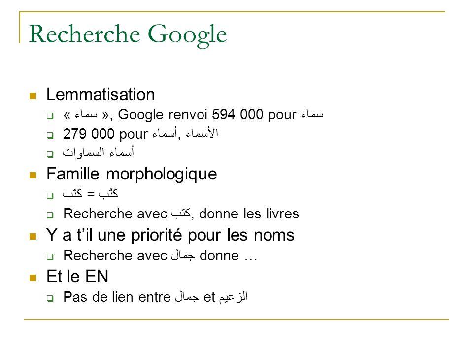 Recherche Google Lemmatisation Famille morphologique