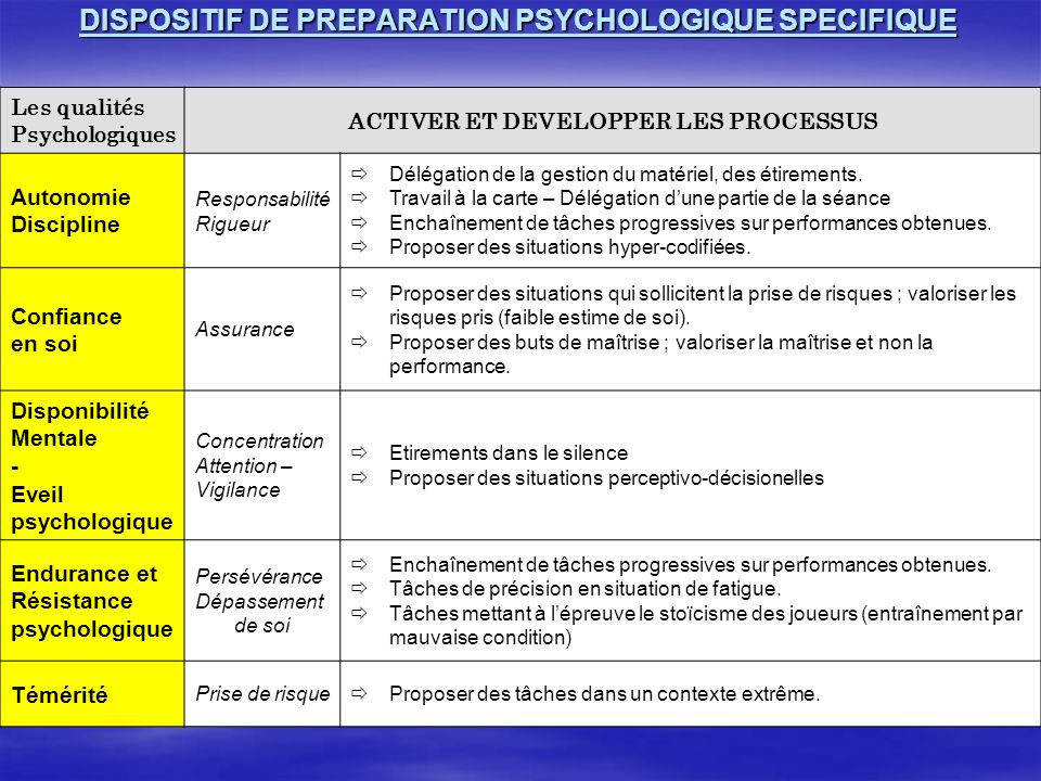 DISPOSITIF DE PREPARATION PSYCHOLOGIQUE SPECIFIQUE