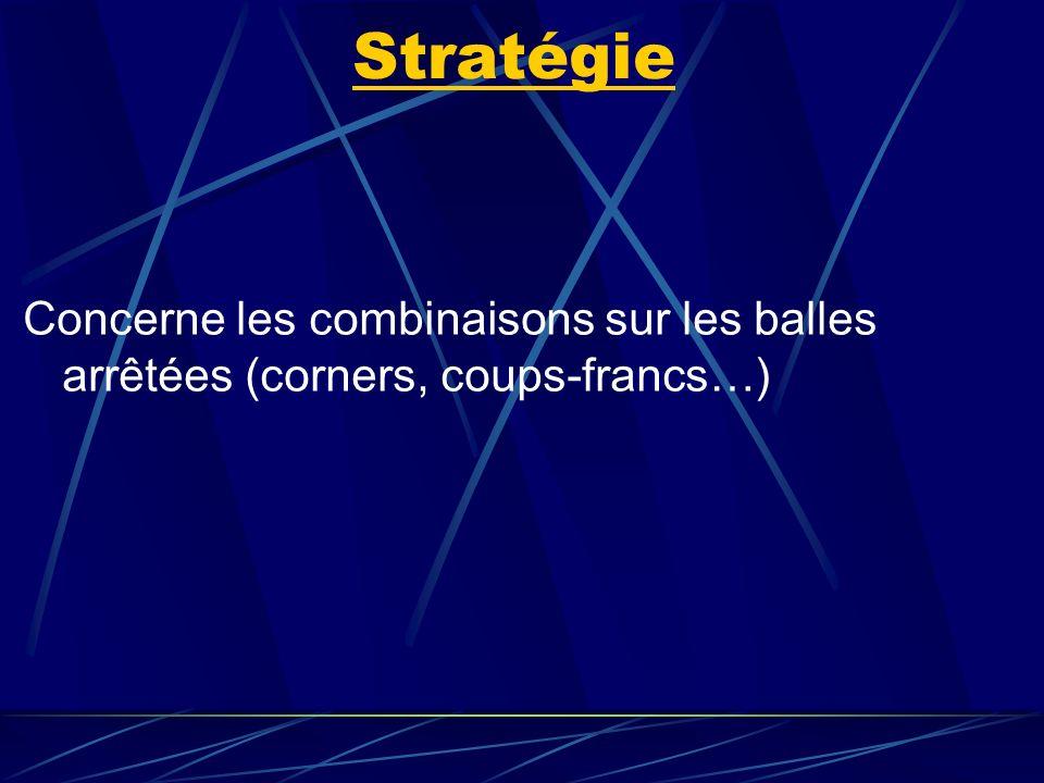 Stratégie Concerne les combinaisons sur les balles arrêtées (corners, coups-francs…)