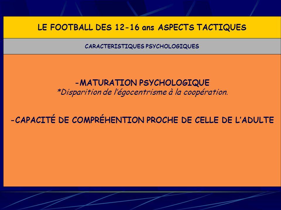 LE FOOTBALL DES 12-16 ans ASPECTS TACTIQUES