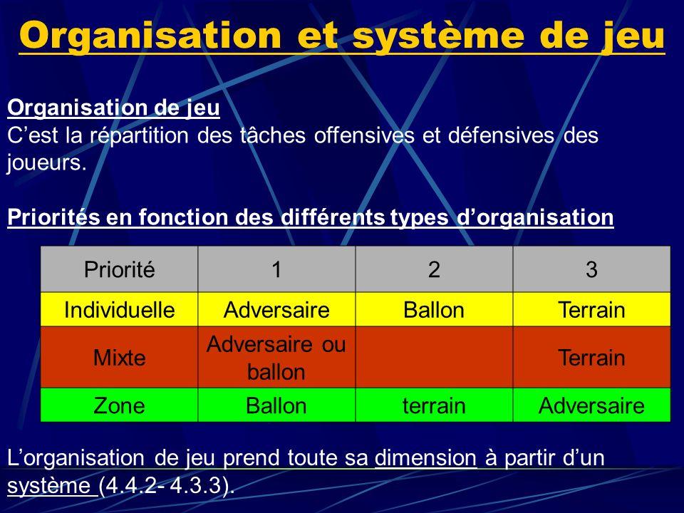 Organisation et système de jeu