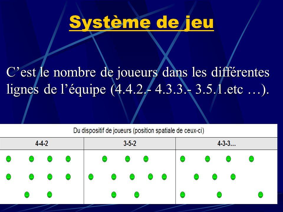 Système de jeu C'est le nombre de joueurs dans les différentes