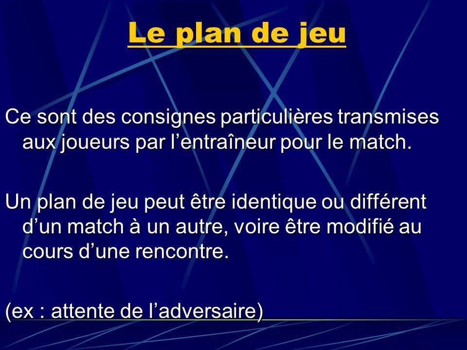 Le plan de jeu Ce sont des consignes particulières transmises aux joueurs par l'entraîneur pour le match.