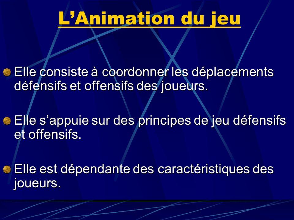 L'Animation du jeu Elle consiste à coordonner les déplacements défensifs et offensifs des joueurs.