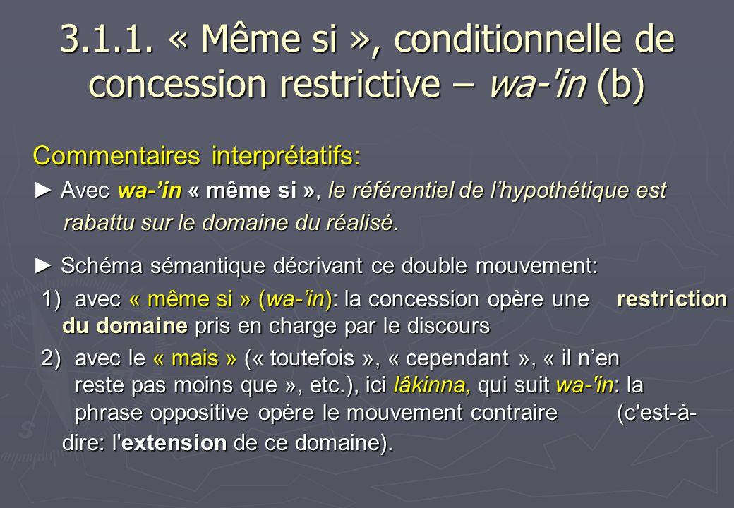 3.1.1. « Même si », conditionnelle de concession restrictive – wa- in (b)