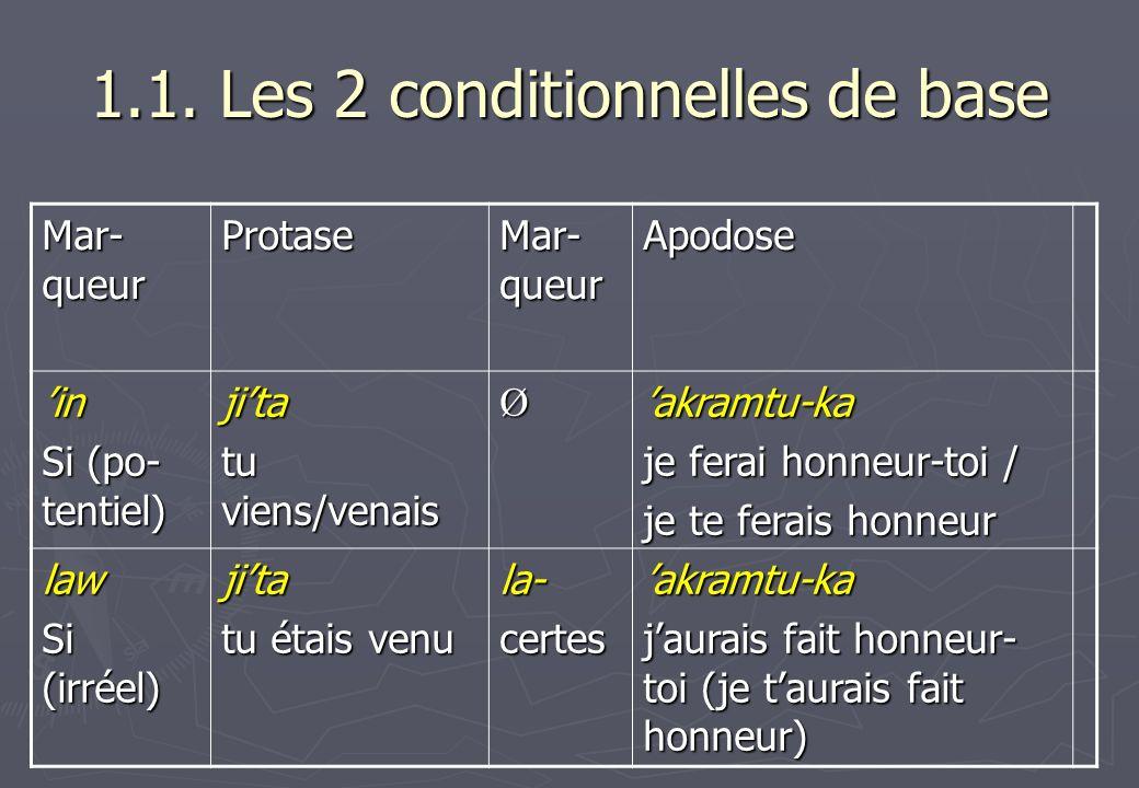 1.1. Les 2 conditionnelles de base