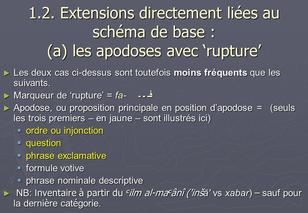 1.2. Extensions directement liées au schéma de base : (a) les apodoses avec 'rupture'