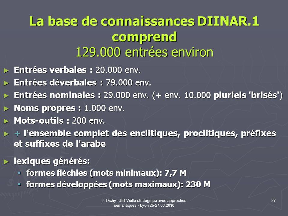 La base de connaissances DIINAR.1 comprend 129.000 entrées environ