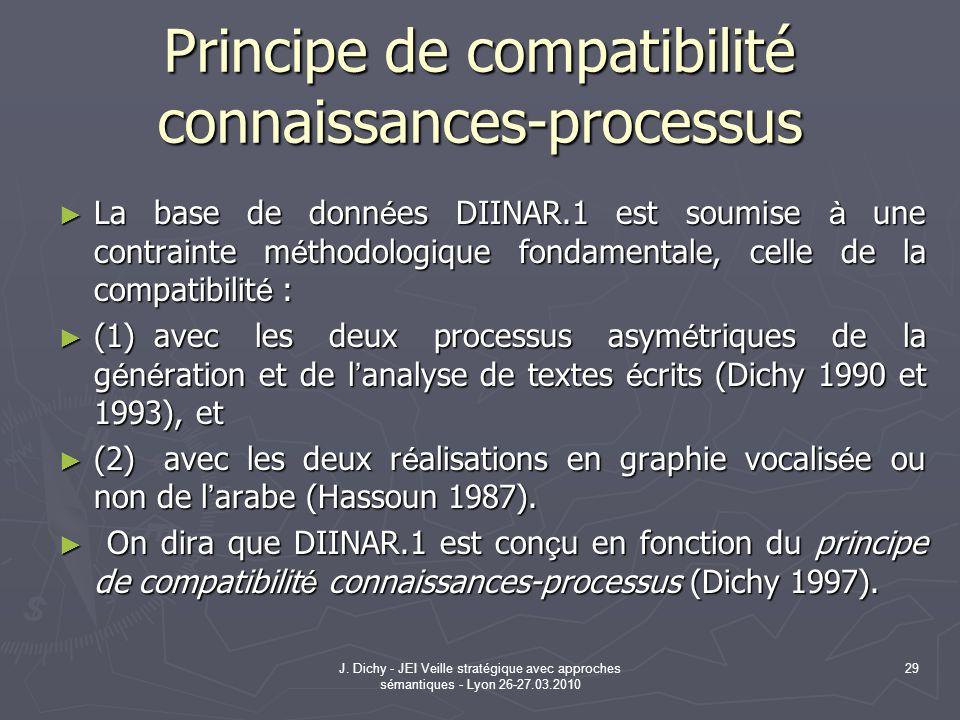 Principe de compatibilité connaissances-processus