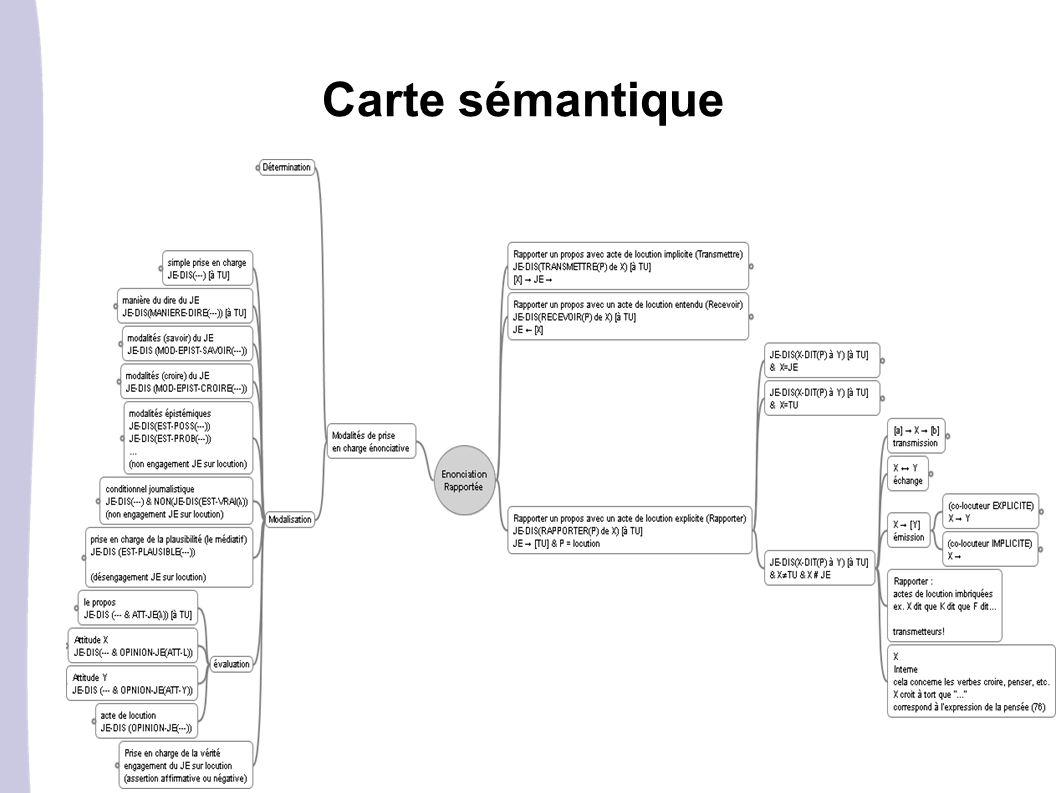 Carte sémantique Dire :