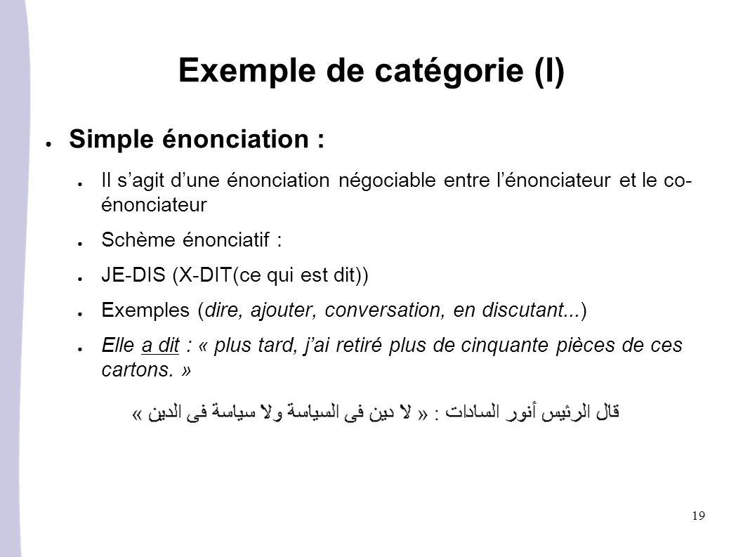 Exemple de catégorie (I)