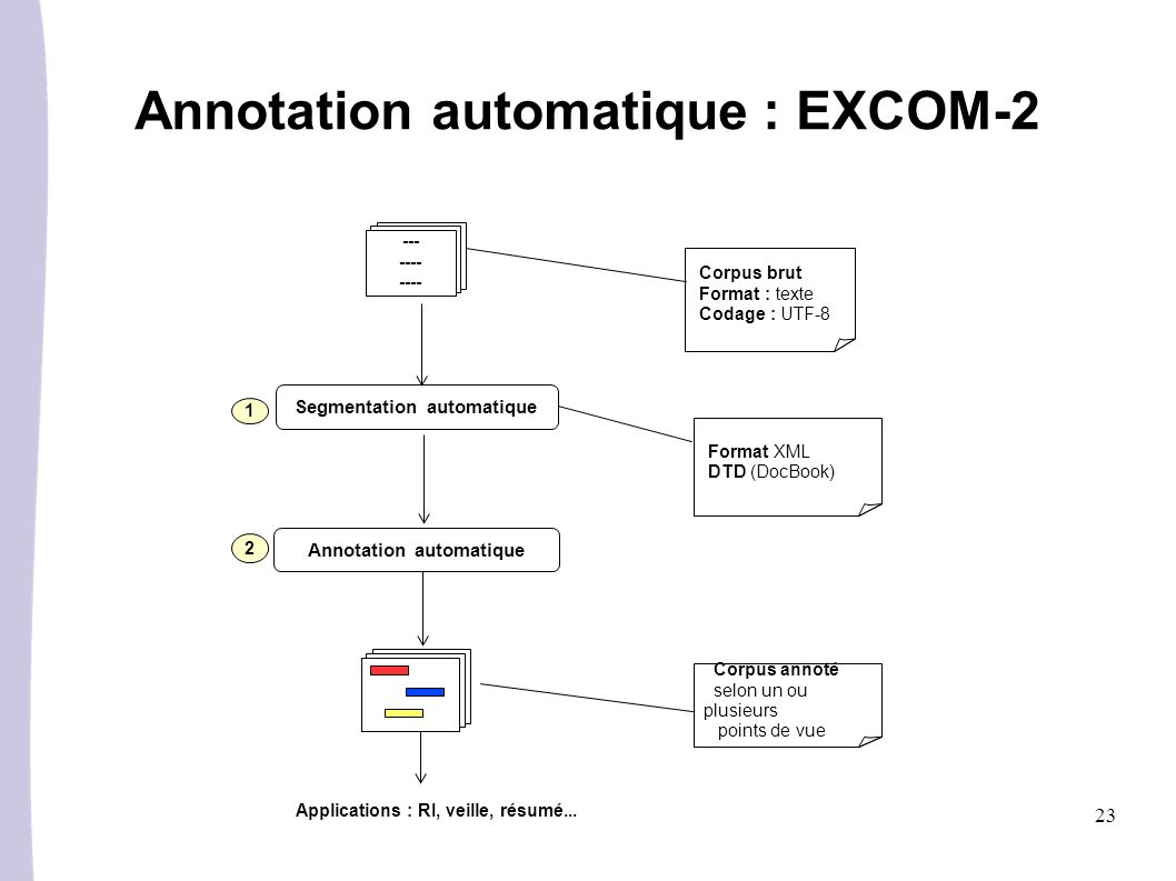 Annotation automatique : EXCOM-2