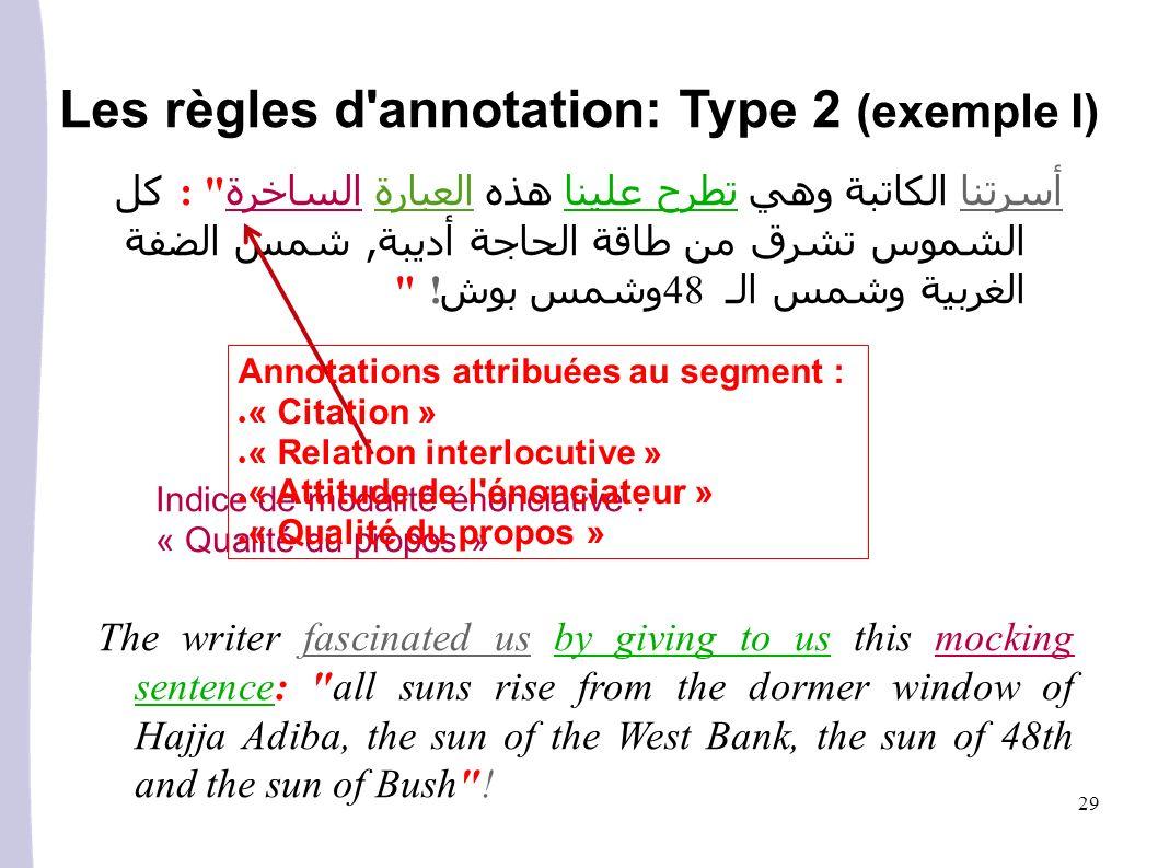 Les règles d annotation: Type 2 (exemple I)