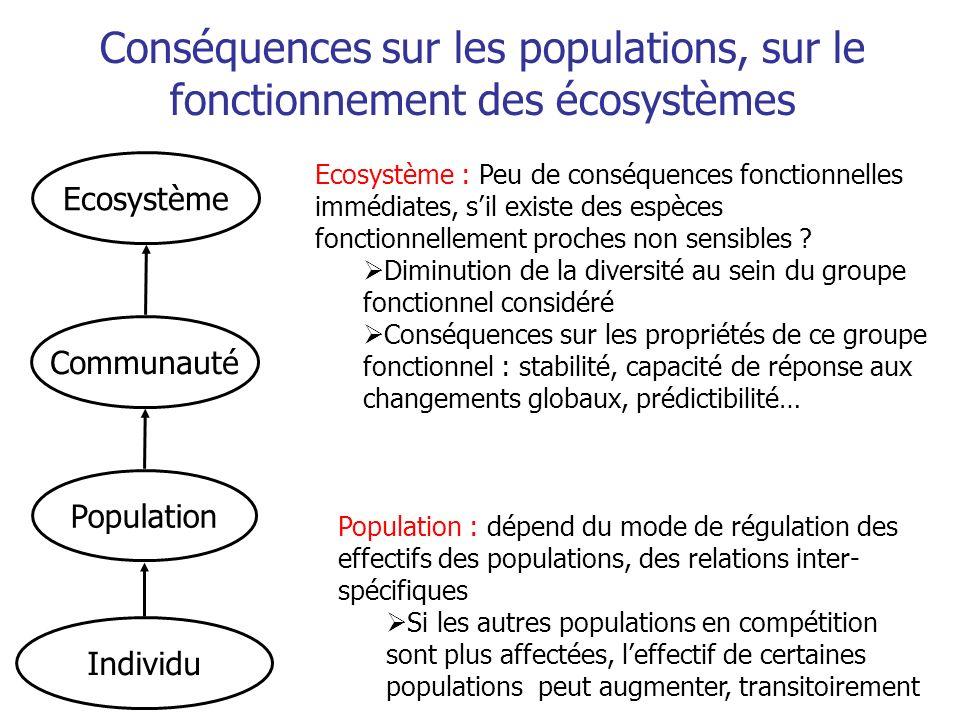Conséquences sur les populations, sur le fonctionnement des écosystèmes