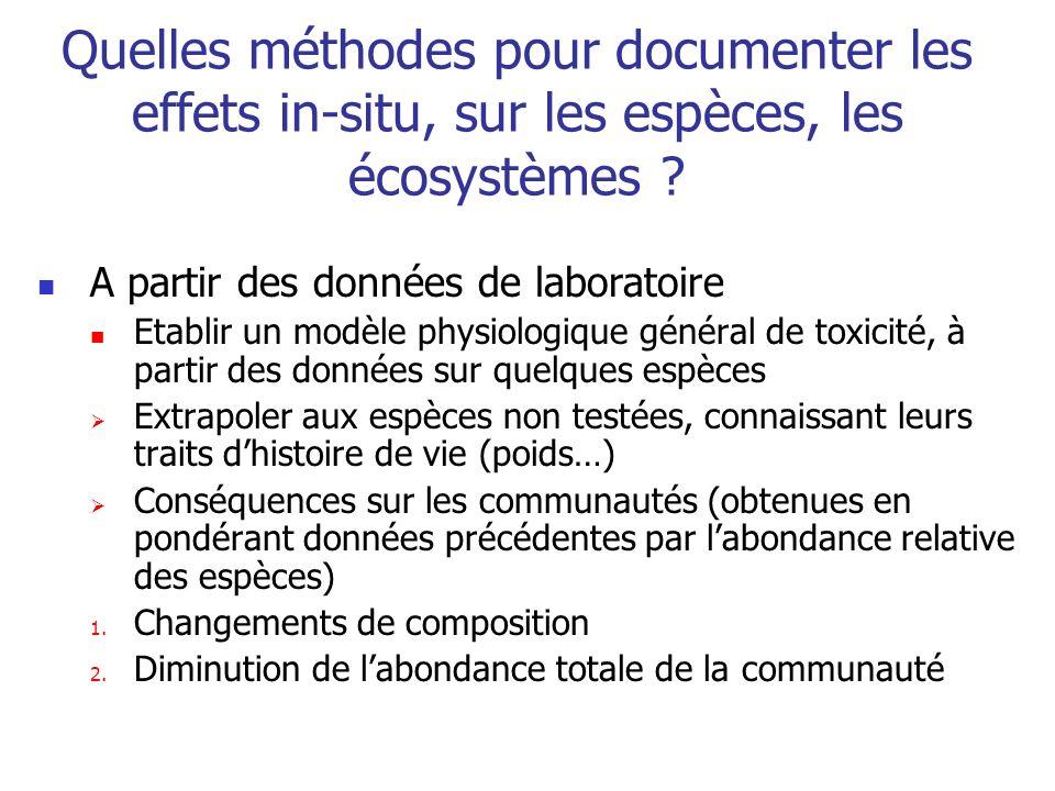 Quelles méthodes pour documenter les effets in-situ, sur les espèces, les écosystèmes