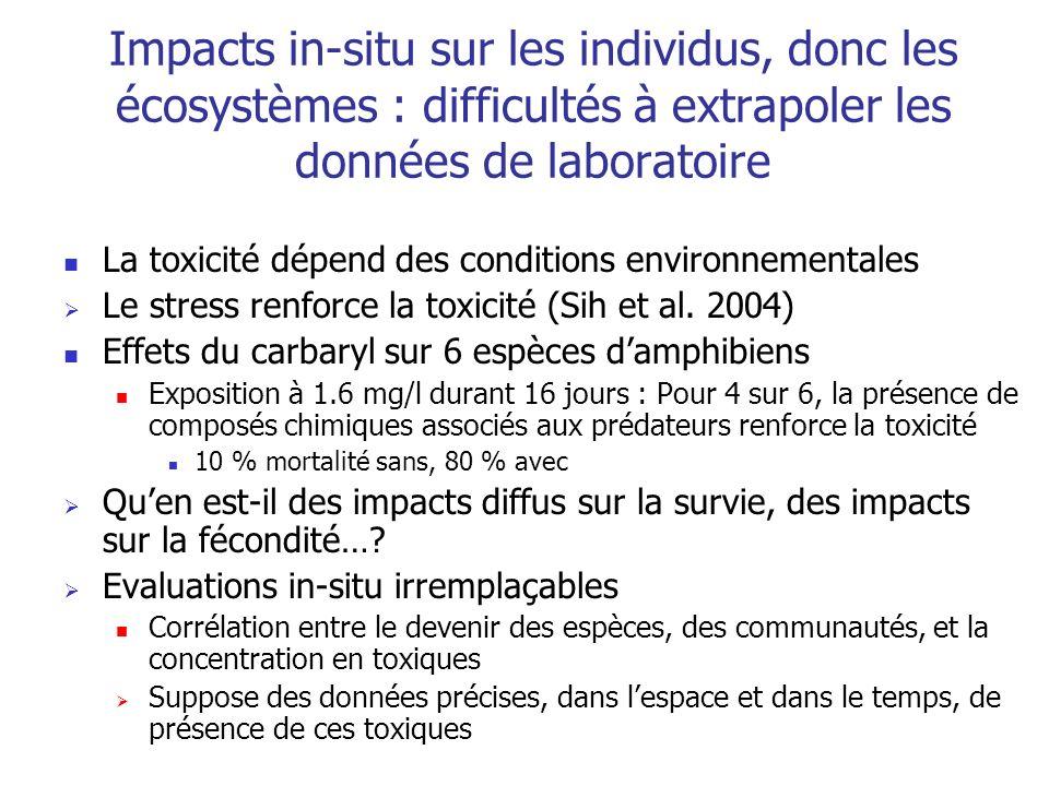Impacts in-situ sur les individus, donc les écosystèmes : difficultés à extrapoler les données de laboratoire