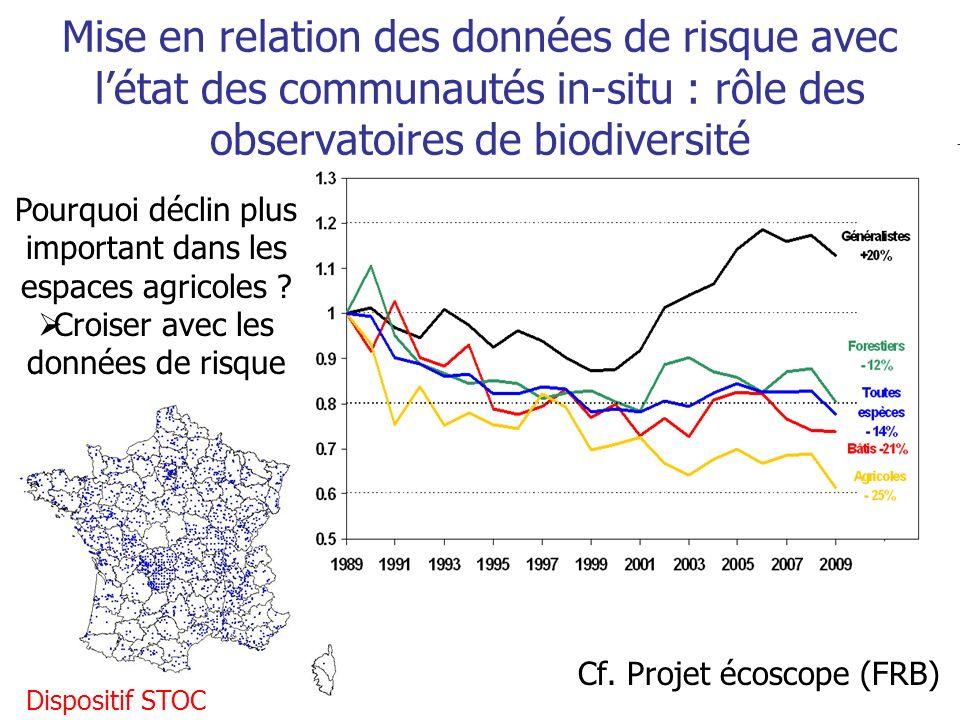 Mise en relation des données de risque avec l'état des communautés in-situ : rôle des observatoires de biodiversité