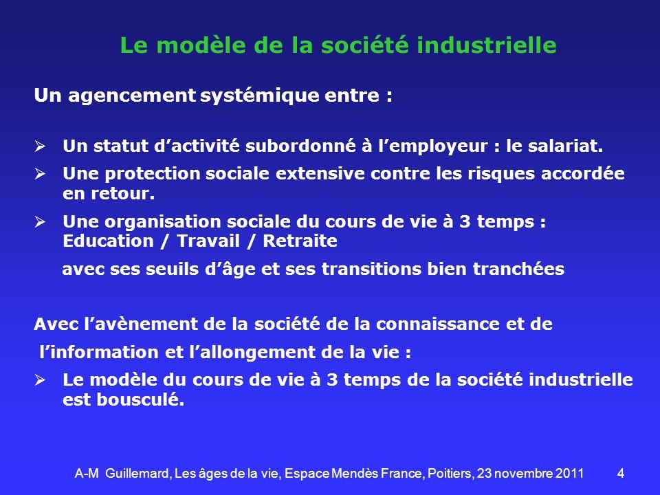 Le modèle de la société industrielle