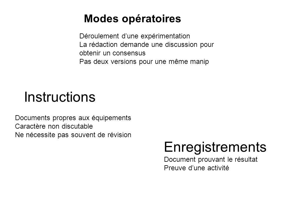 Instructions Enregistrements Modes opératoires