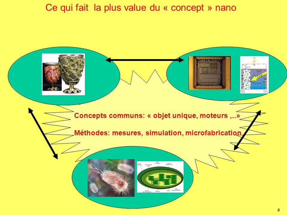 Ce qui fait la plus value du « concept » nano