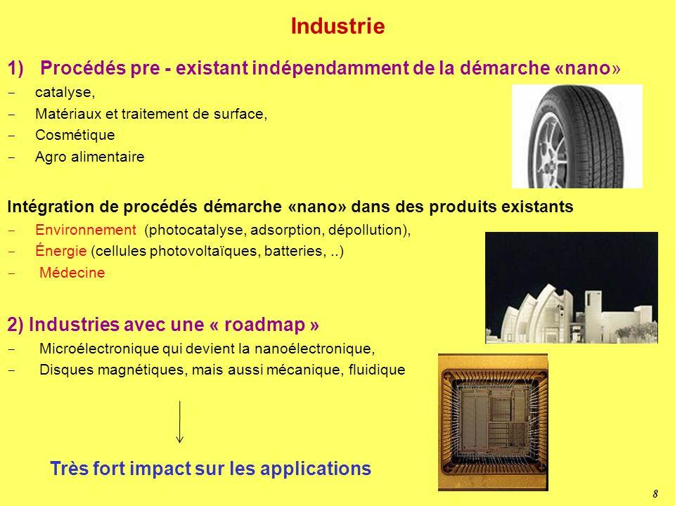 Industrie Procédés pre - existant indépendamment de la démarche «nano»