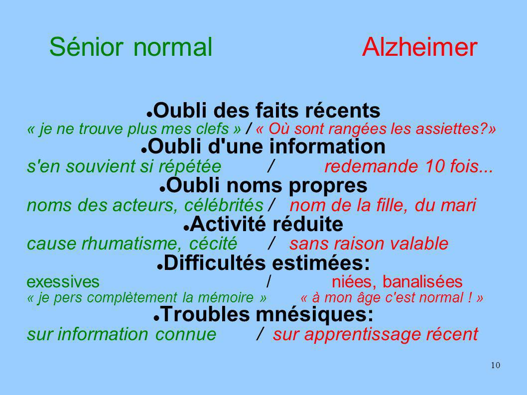Sénior normal Alzheimer