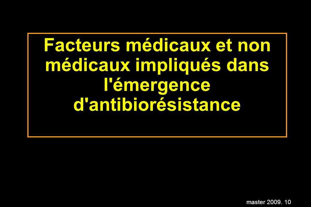 Facteurs médicaux et non médicaux impliqués dans l émergence d antibiorésistance