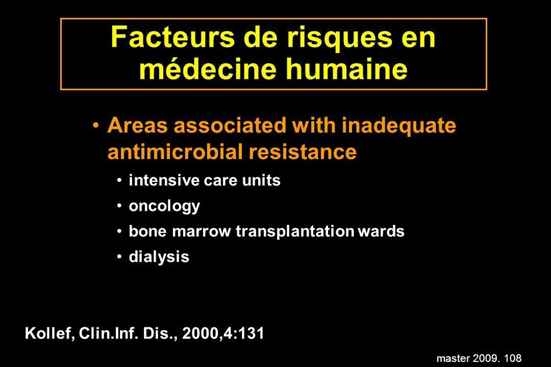 Facteurs de risques en médecine humaine