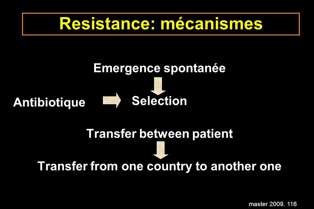 Resistance: mécanismes