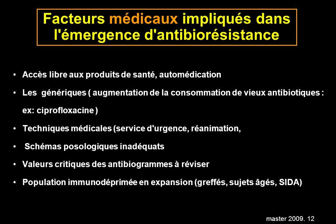 Facteurs médicaux impliqués dans l émergence d antibiorésistance