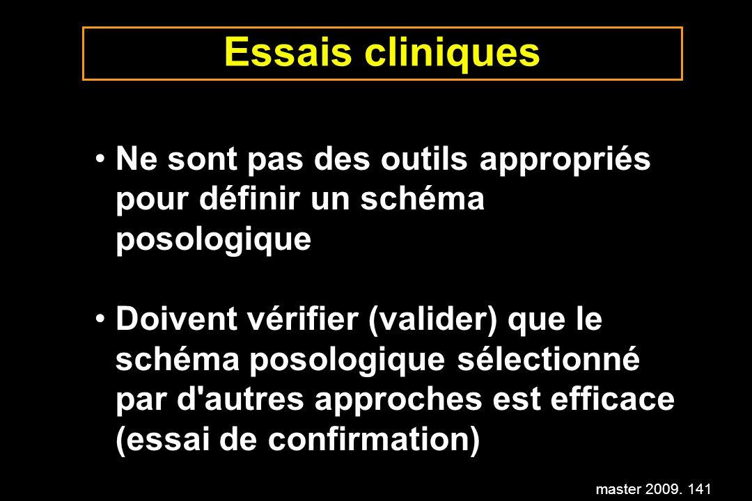 Essais cliniques Ne sont pas des outils appropriés pour définir un schéma posologique.