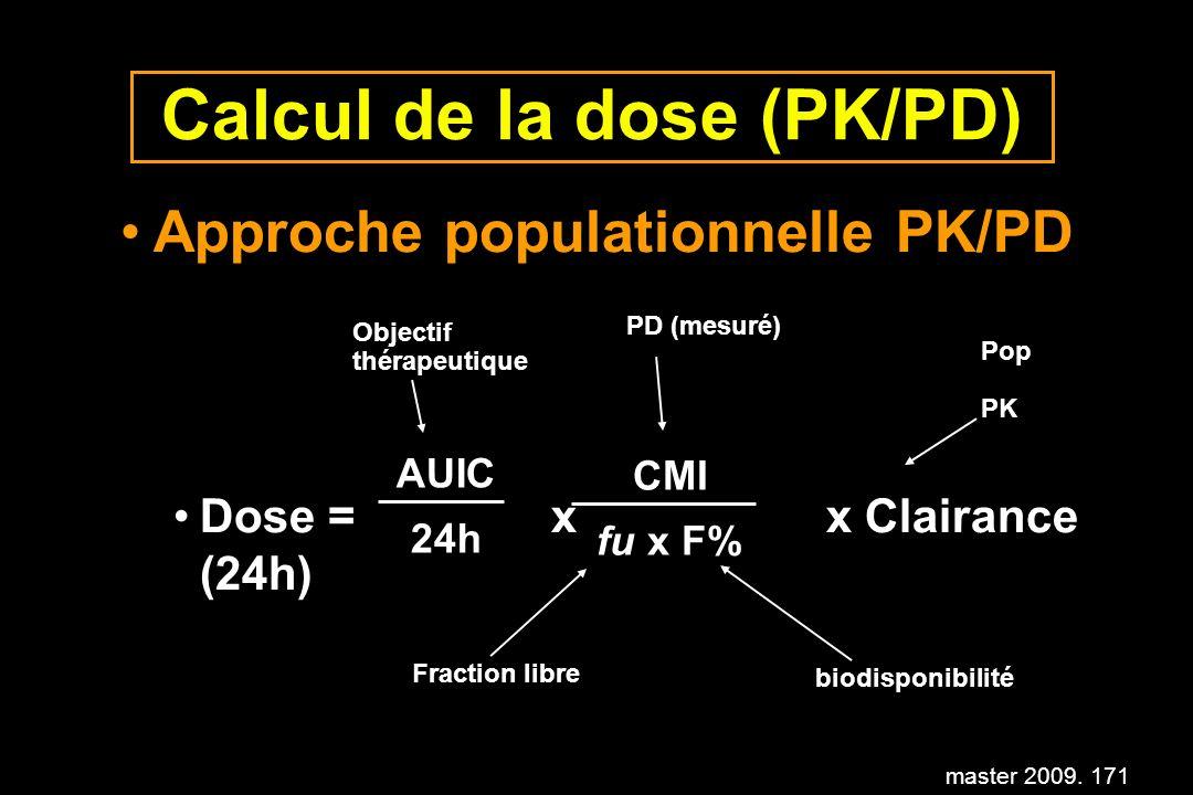 Calcul de la dose (PK/PD)
