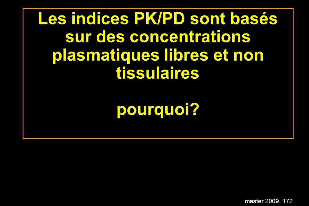 Les indices PK/PD sont basés sur des concentrations plasmatiques libres et non tissulaires pourquoi