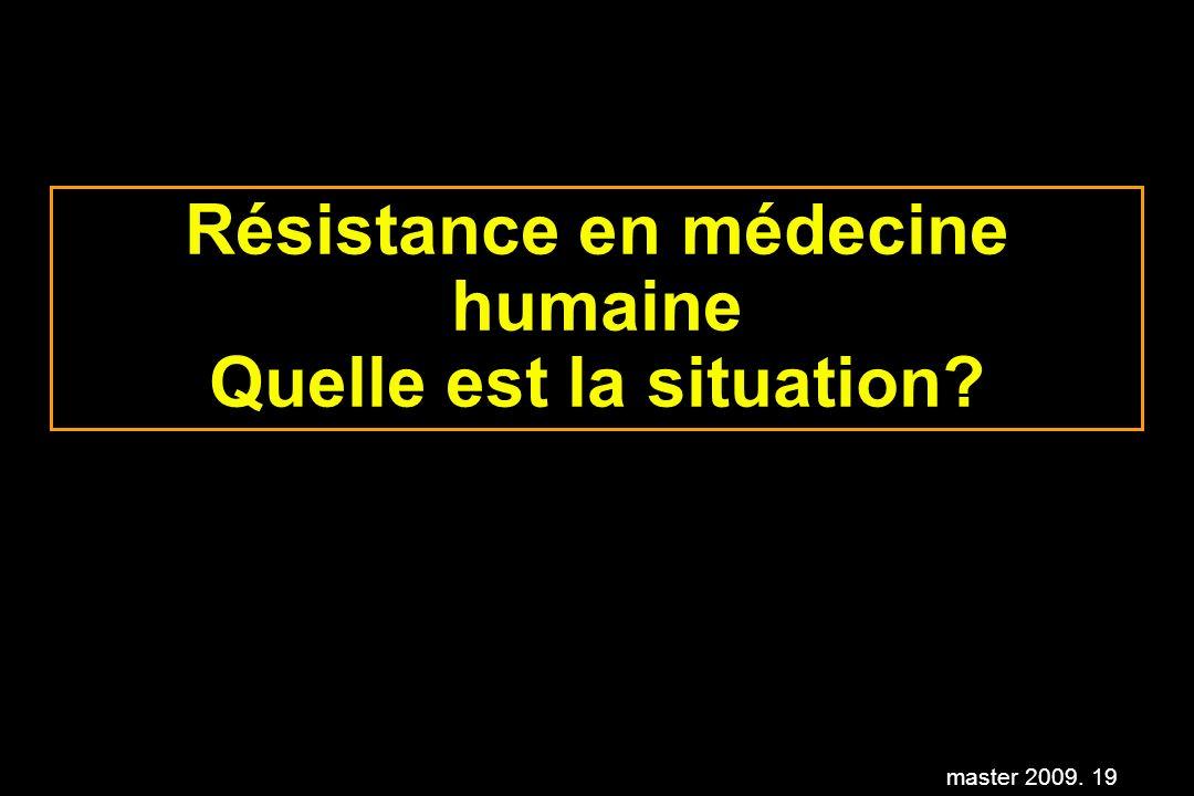 Résistance en médecine humaine Quelle est la situation