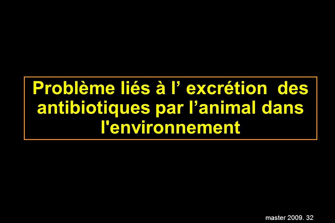 Problème liés à l' excrétion des antibiotiques par l'animal dans l environnement