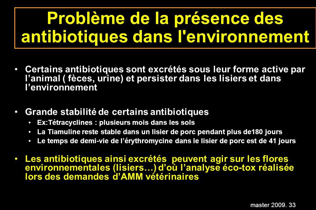 Problème de la présence des antibiotiques dans l environnement
