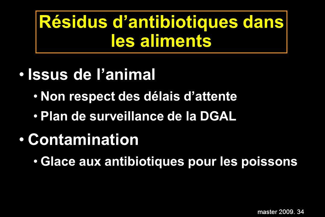 Résidus d'antibiotiques dans les aliments
