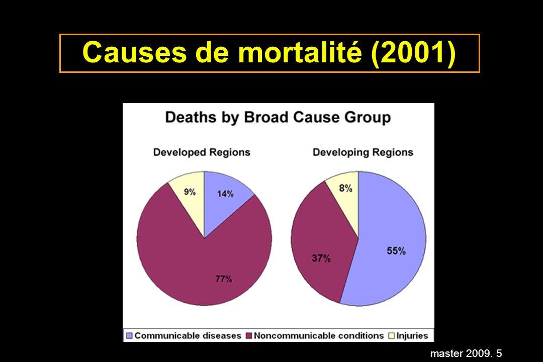 Causes de mortalité (2001)