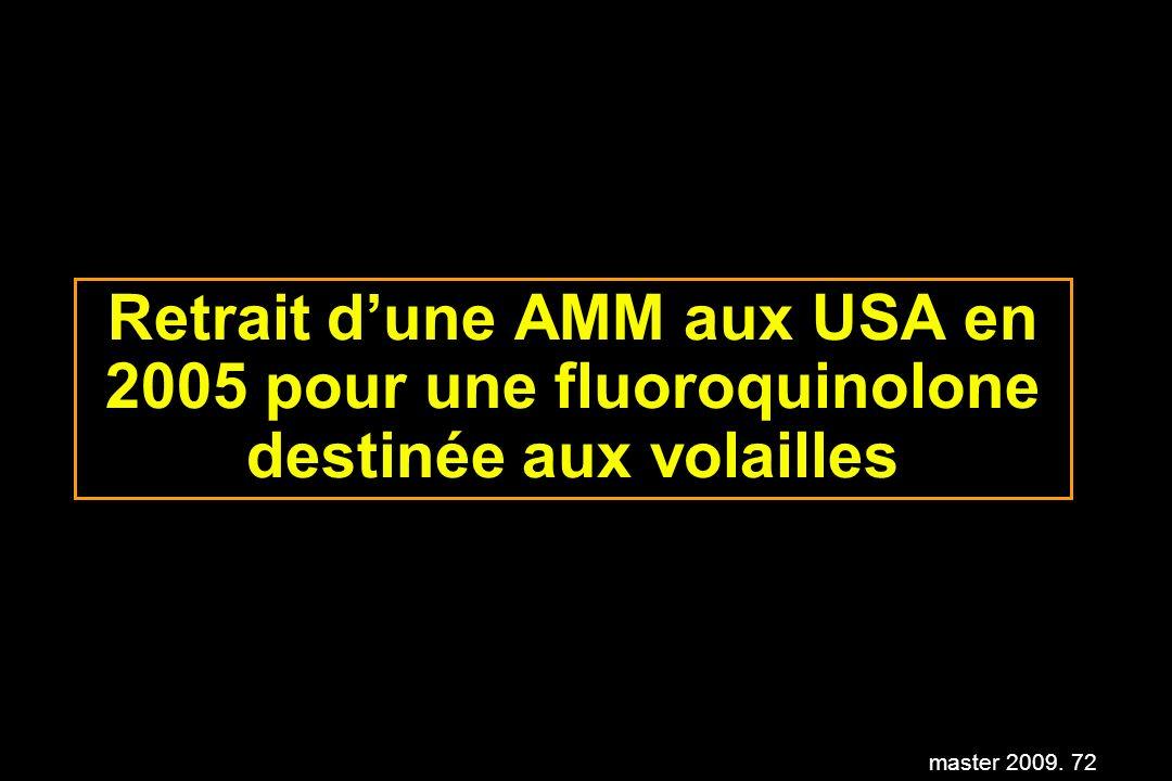 Retrait d'une AMM aux USA en 2005 pour une fluoroquinolone destinée aux volailles