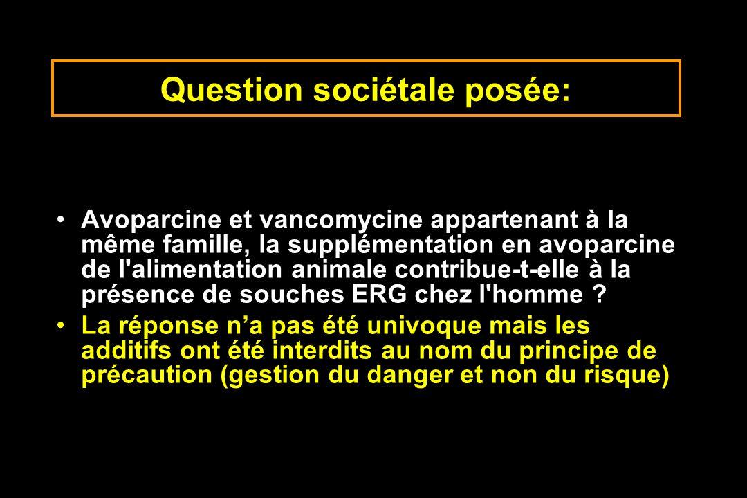 Question sociétale posée: