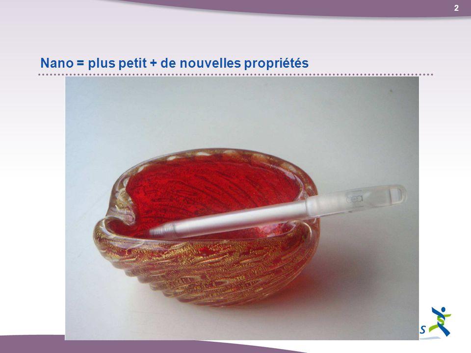 Nano = plus petit + de nouvelles propriétés